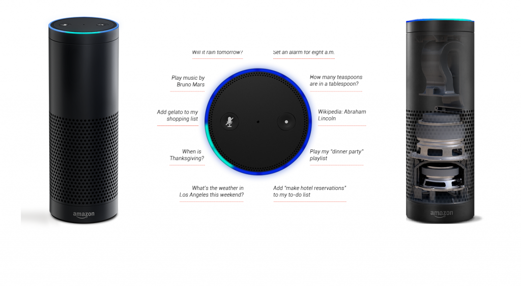Amazon-Echo-Questions